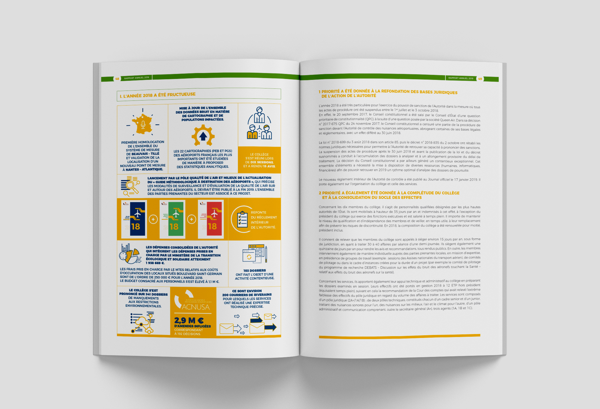 ACNUSA-Rapport-annuel-2019-conception-wala-studio-graphique1