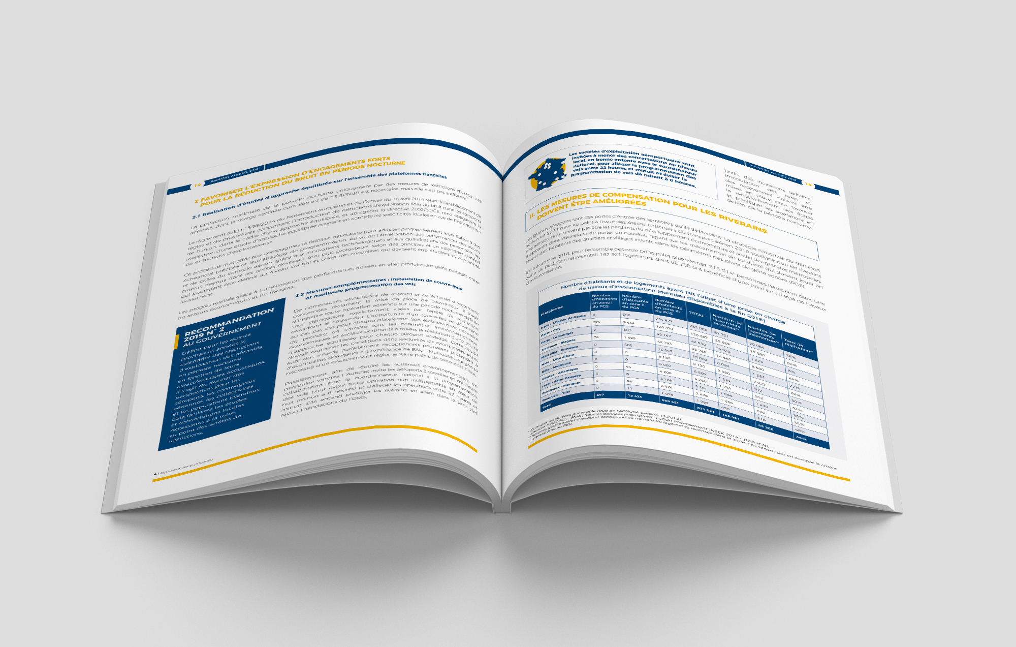 ACNUSA-Rapport-annuel-2019-conception-wala-studio-graphique2